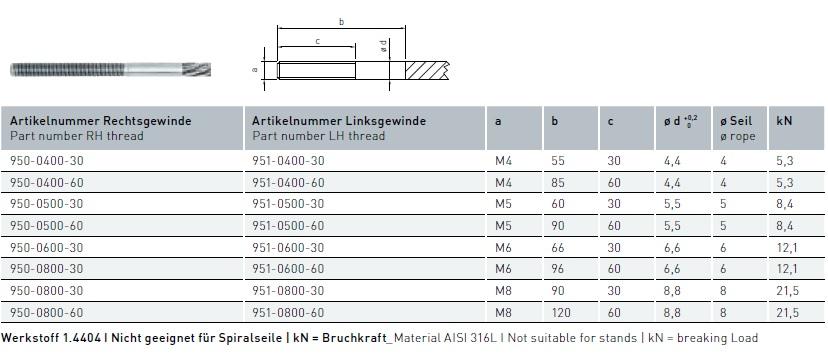 Terminal en barilla de la gama I-SYS Ref. 950